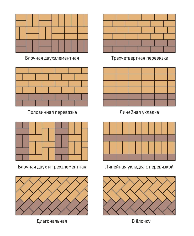 схема мощения тротуарной плитки